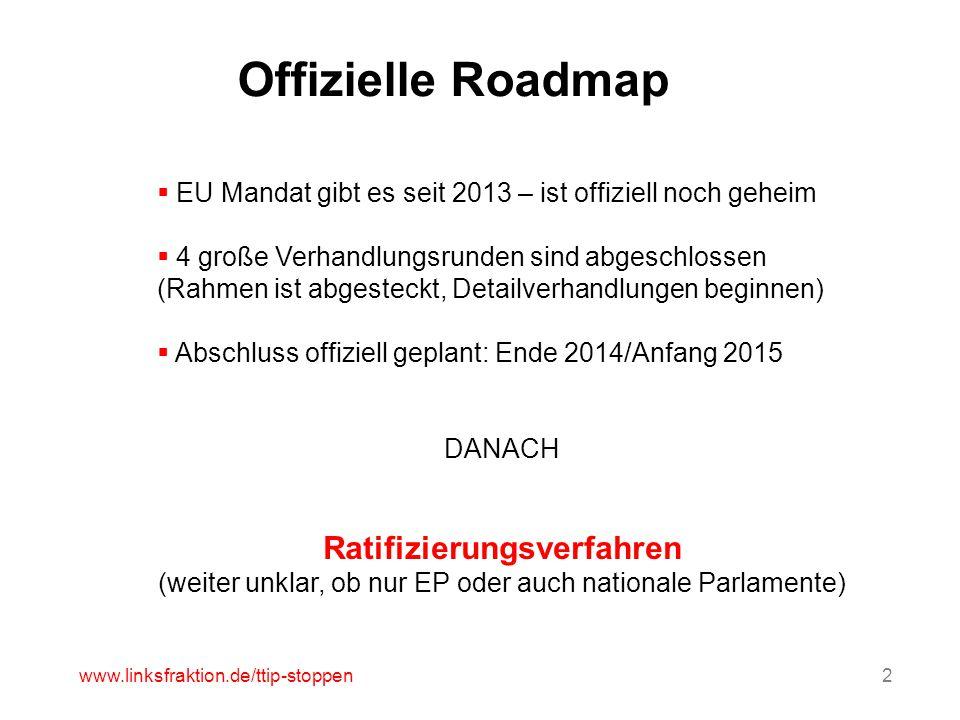 Offizielle Roadmap www.linksfraktion.de/ttip-stoppen2  EU Mandat gibt es seit 2013 – ist offiziell noch geheim  4 große Verhandlungsrunden sind abgeschlossen (Rahmen ist abgesteckt, Detailverhandlungen beginnen)  Abschluss offiziell geplant: Ende 2014/Anfang 2015 DANACH Ratifizierungsverfahren (weiter unklar, ob nur EP oder auch nationale Parlamente)