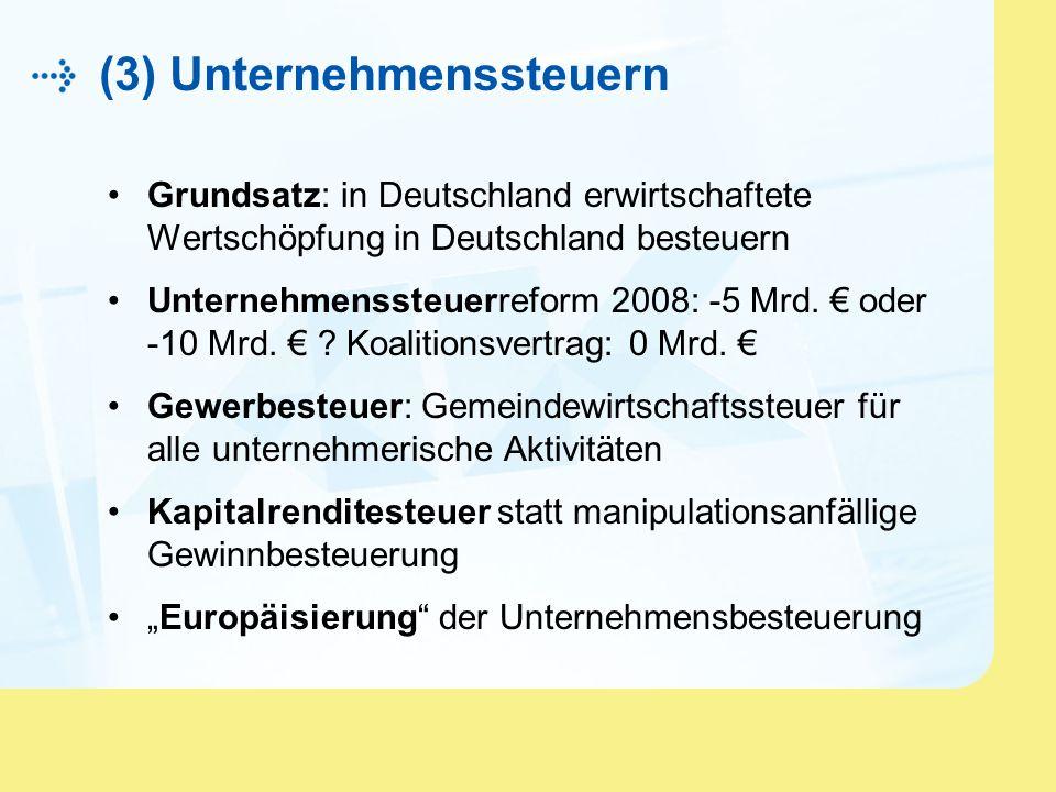 (3) Unternehmenssteuern Grundsatz: in Deutschland erwirtschaftete Wertschöpfung in Deutschland besteuern Unternehmenssteuerreform 2008: -5 Mrd. € oder