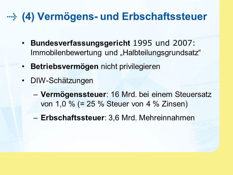 """(4) Vermögens- und Erbschaftssteuer Bundesverfassungsgericht 1995 und 2007: Immobilenbewertung und """"Halbteilungsgrundsatz"""" Betriebsvermögen nicht priv"""