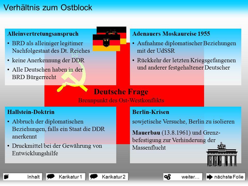 Verhältnis zum Ostblock Alleinvertretungsanspruch BRD als alleiniger legitimer Nachfolgestaat des Dt. Reiches keine Anerkennung der DDR Alle Deutschen