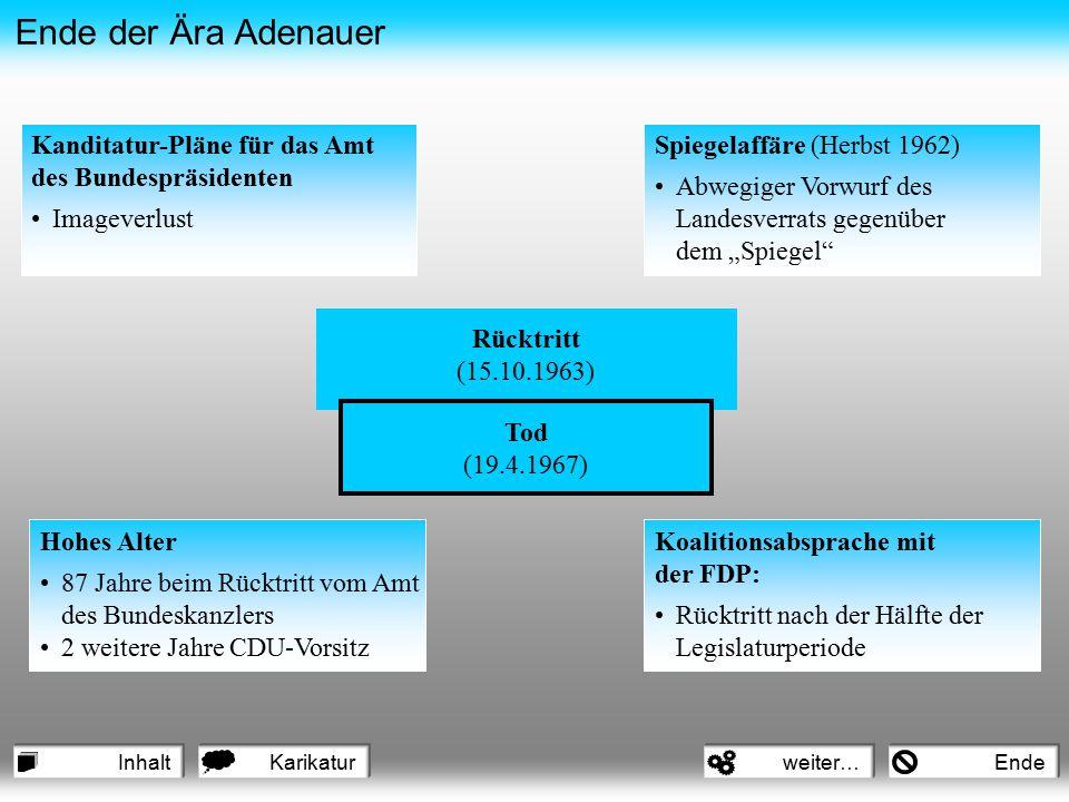 Rücktritt (15.10.1963) Ende der Ära Adenauer Tod (19.4.1967) Kanditatur-Pläne für das Amt des Bundespräsidenten Imageverlust Hohes Alter 87 Jahre beim