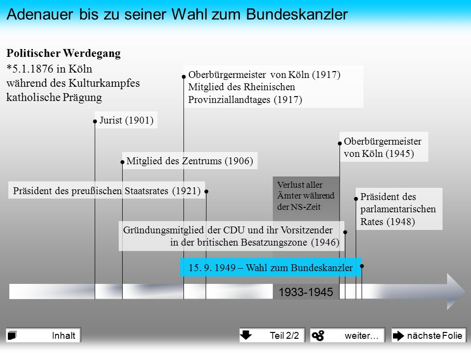 Verlust aller Ämter während der NS-Zeit Präsident des parlamentarischen Rates (1948) Oberbürgermeister von Köln (1945) Oberbürgermeister von Köln (191
