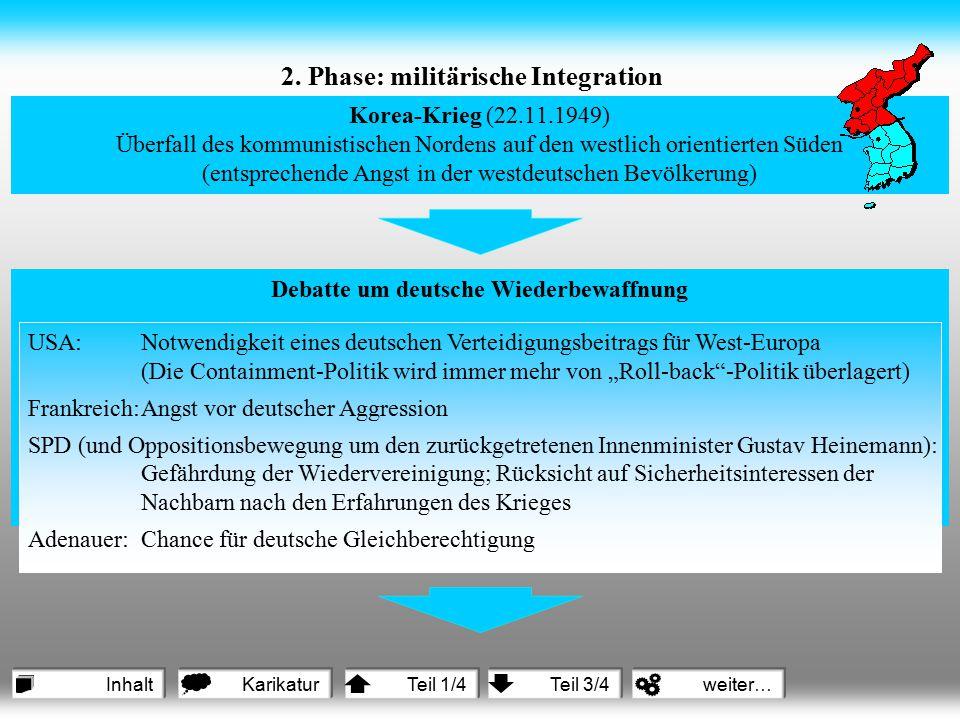 """Gründung der Europäischen Verteidigungsgemeinschaft (EVG) (27.5.1952) Während der Verhandlungen Angebote der UdSSR zu gesamtdeutschen Wahlen (Stalin-Noten), die aber als """"Störmanöver nicht beachtet wurden vorgesehenes gleichzeitiges Inkrafttreten Ablehnung der EVG durch das französische Parlament Einbindung deutscher Streitkräfte unter internationaler Kontrolle Deutschland-Vertrag (26.5.1952) Ablösung des Besatzungsstatuts begrenzte deutsche Souveränität britische und amerikanische Initiativen Karikaturweiter…InhaltTeil 4/4Teil 2/4"""