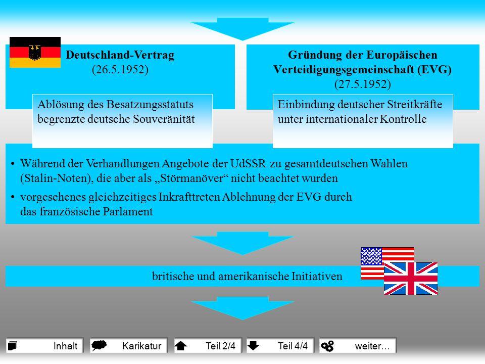 Pariser Verträge (23.10.1954) Mitgliedschaft in allen wichtigen europäischen Bündnissystemen Integration der Bundes- republik in die NATO Folge: Gründung des Warschauer Paktes unter Einbeziehung der DDR Souveränität Aufhebung des Besatzungs- statuts (aber Beibehaltung der alliierten Verantwortung für Deutschland als Ganzes) britische und amerikanische Initiativen Europäisierung des Saarlandes Anschluss an die BRD erst 1.1.1957 nach einer Volksabstimmung Aus Gegnern wurden Verbündete (bei bestehenden Kontrollmöglichkeiten) westdeutsche Gleichberechtigung Vertiefung der (unvermeid- baren?) deutschen Spaltung Folgen der Außenpolitik Adenauers unter dem Besatzungsstatut Karikaturweiter…InhaltTeil 3/4