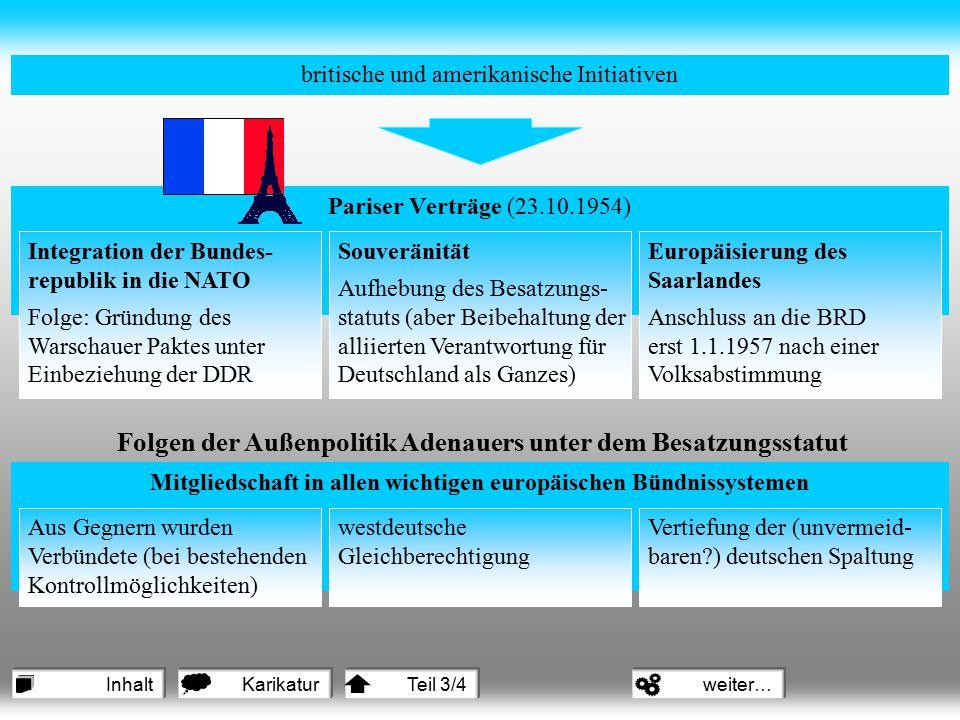 Pariser Verträge (23.10.1954) Mitgliedschaft in allen wichtigen europäischen Bündnissystemen Integration der Bundes- republik in die NATO Folge: Gründ