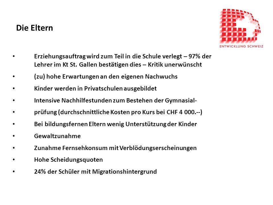 Die Eltern Erziehungsauftrag wird zum Teil in die Schule verlegt – 97% der Lehrer im Kt St. Gallen bestätigen dies – Kritik unerwünscht (zu) hohe Erwa