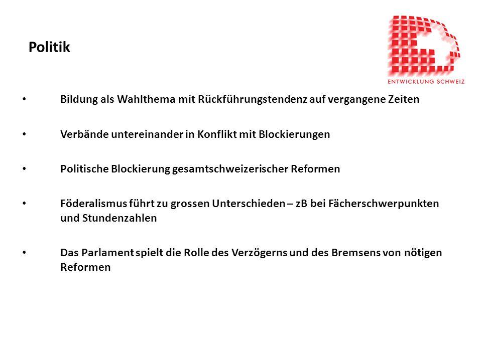 Politik Bildung als Wahlthema mit Rückführungstendenz auf vergangene Zeiten Verbände untereinander in Konflikt mit Blockierungen Politische Blockierung gesamtschweizerischer Reformen Föderalismus führt zu grossen Unterschieden – zB bei Fächerschwerpunkten und Stundenzahlen Das Parlament spielt die Rolle des Verzögerns und des Bremsens von nötigen Reformen