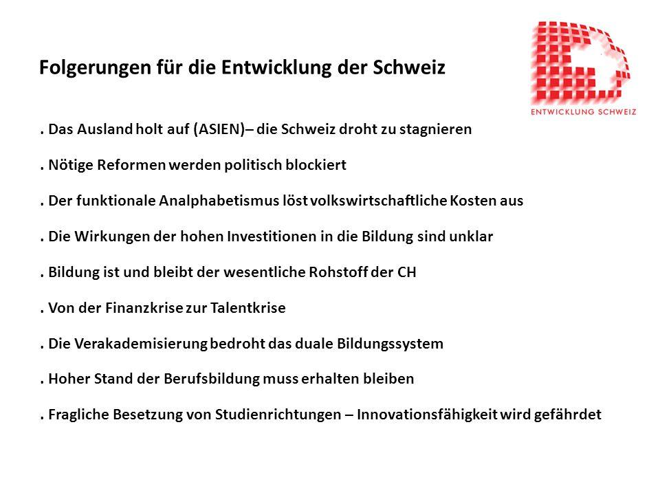 . Das Ausland holt auf (ASIEN)– die Schweiz droht zu stagnieren. Nötige Reformen werden politisch blockiert. Der funktionale Analphabetismus löst volk