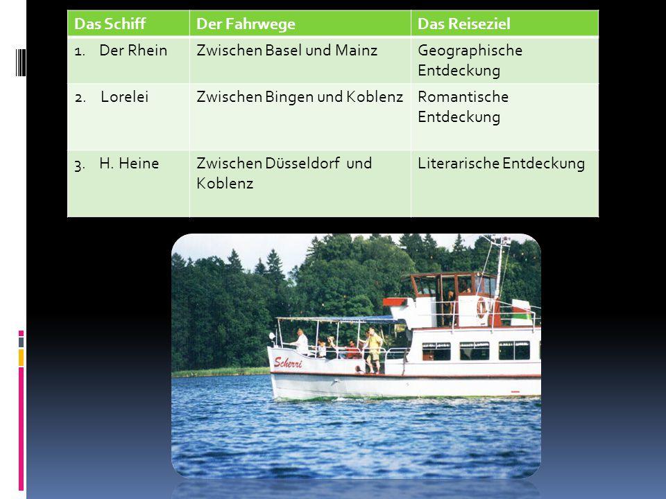 Das SchiffDer FahrwegeDas Reiseziel 1.Der RheinZwischen Basel und MainzGeographische Entdeckung 2.