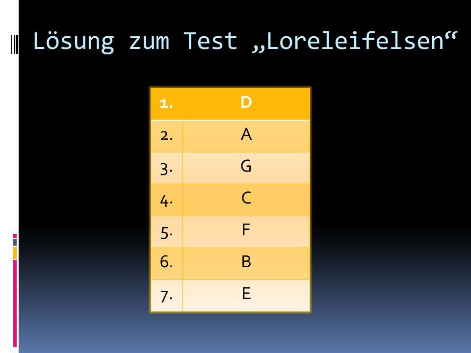 """1.D 2.A 3.G 4.C 5.F 6.B 7.E Lösung zum Test """"Loreleifelsen"""