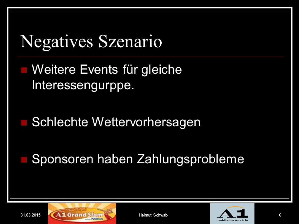 31.03.2015Helmut Schwab6 Negatives Szenario Weitere Events für gleiche Interessengurppe. Schlechte Wettervorhersagen Sponsoren haben Zahlungsprobleme
