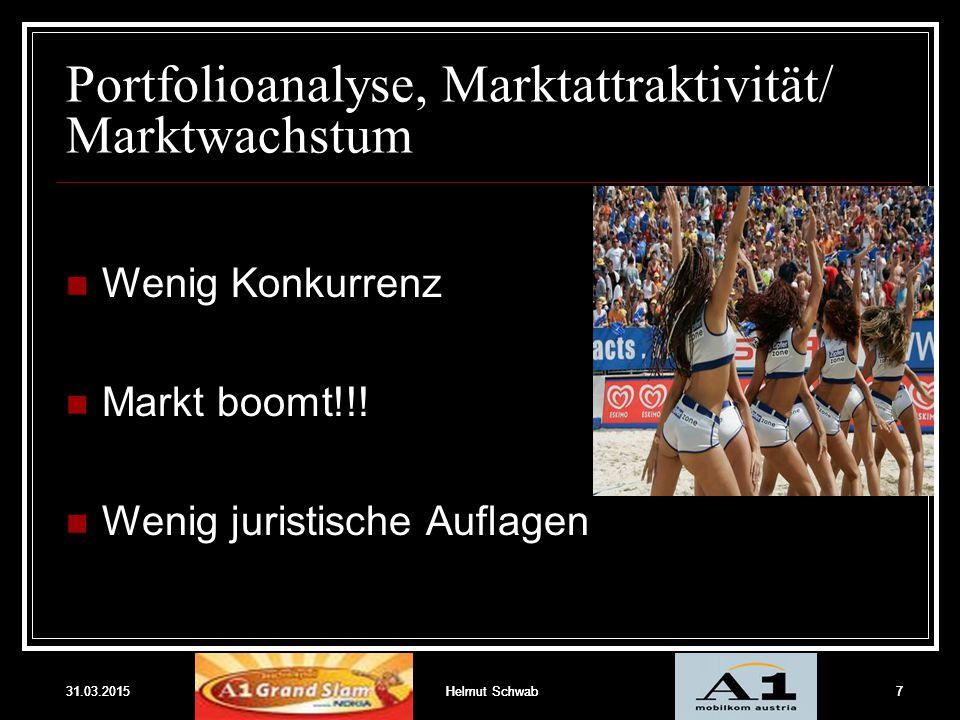 31.03.2015Helmut Schwab7 Portfolioanalyse, Marktattraktivität/ Marktwachstum Wenig Konkurrenz Markt boomt!!.