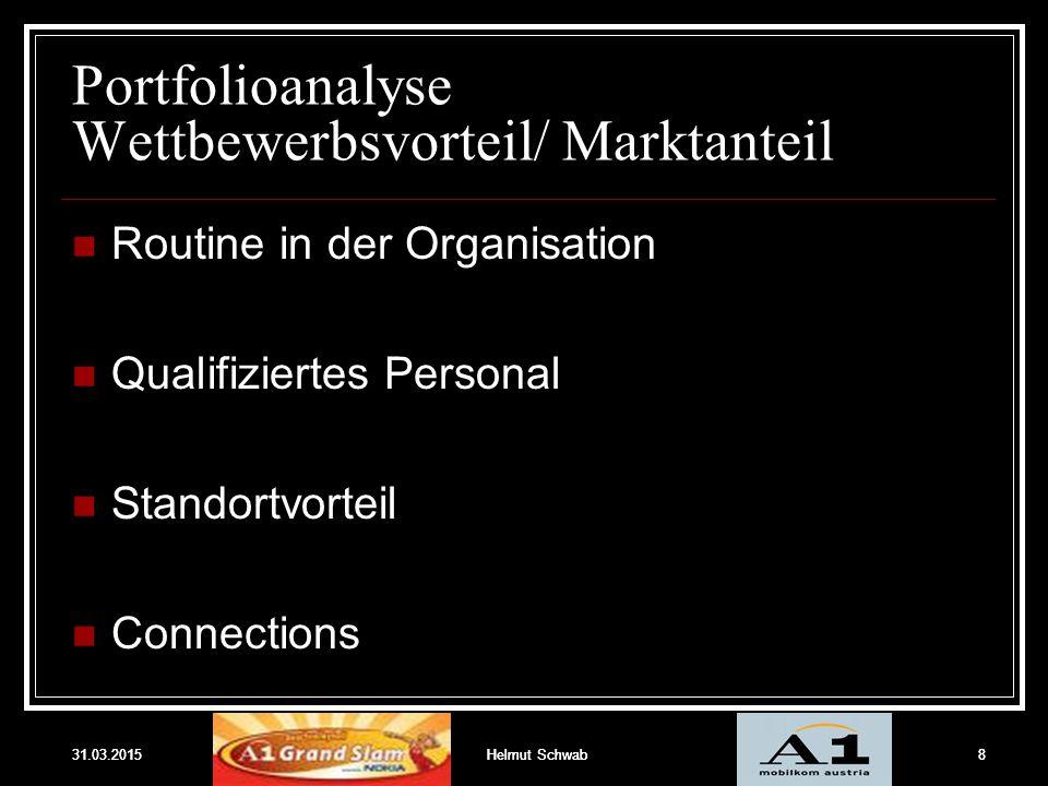 31.03.2015Helmut Schwab8 Portfolioanalyse Wettbewerbsvorteil/ Marktanteil Routine in der Organisation Qualifiziertes Personal Standortvorteil Connecti