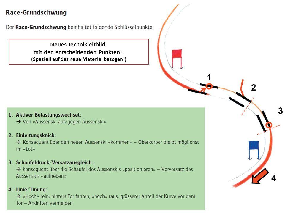 Neues Technikleitbild mit den entscheidenden Punkten! (Speziell auf das neue Material bezogen!)