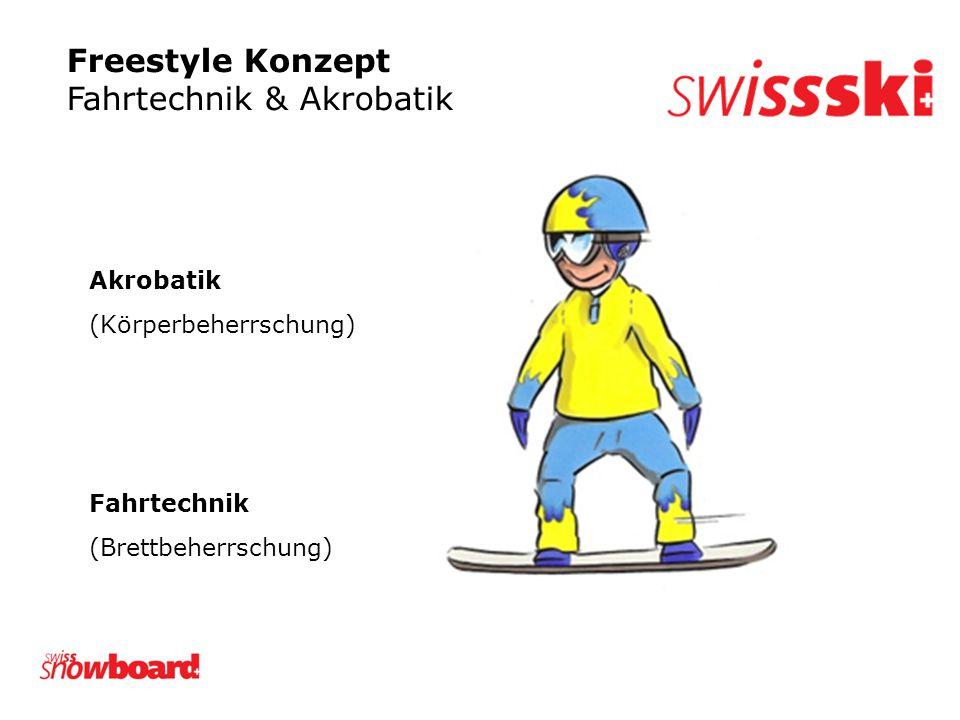 Akrobatik (Körperbeherrschung) Fahrtechnik (Brettbeherrschung) Freestyle Konzept Fahrtechnik & Akrobatik