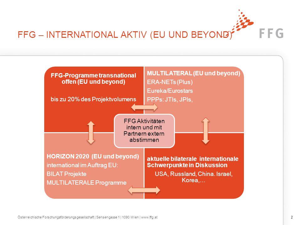 FFG – INTERNATIONAL AKTIV (EU UND BEYOND) Österreichische Forschungsförderungsgesellschaft | Sensengasse 1 | 1090 Wien | www.ffg.at2 FFG-Programme transnational offen (EU und beyond) bis zu 20% des Projektvolumens MULTILATERAL (EU und beyond) ERA-NETs (Plus) Eureka/Eurostars PPPs: JTIs, JPIs, HORIZON 2020 (EU und beyond) international im Auftrag EU: BILAT Projekte MULTILATERALE Programme aktuelle bilaterale internationale Schwerpunkte in Diskussion USA, Russland, China.