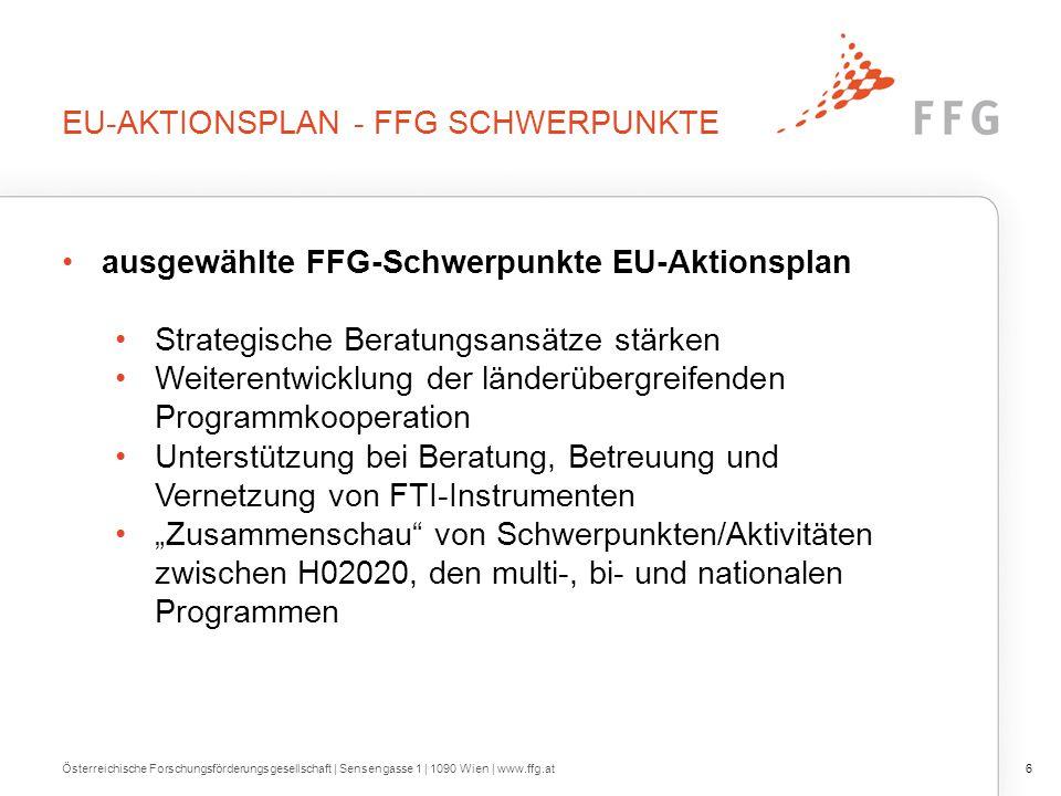 """BEYOND EUROPE – FFG SCHWERPUNKTE FFG-Schwerpunkte """"Beyond Europe Marktziel (z.B."""