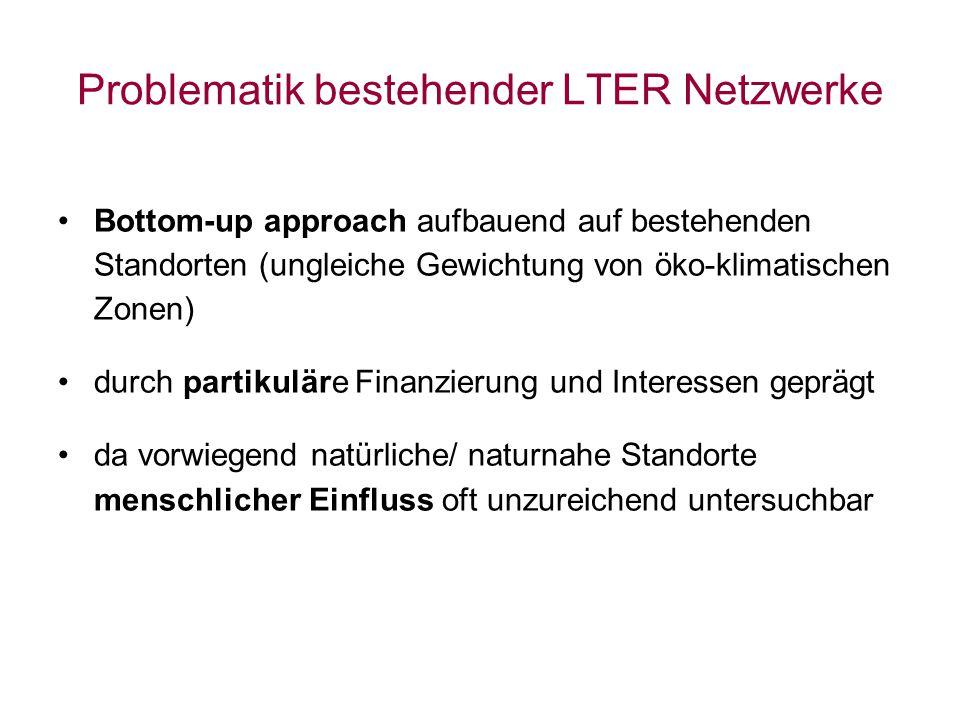 Problematik bestehender LTER Netzwerke Bottom-up approach aufbauend auf bestehenden Standorten (ungleiche Gewichtung von öko-klimatischen Zonen) durch partikuläre Finanzierung und Interessen geprägt da vorwiegend natürliche/ naturnahe Standorte menschlicher Einfluss oft unzureichend untersuchbar