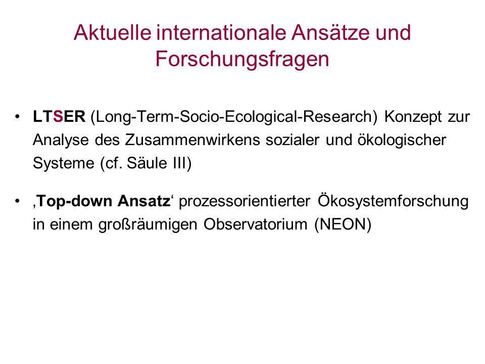 Aktuelle internationale Ansätze und Forschungsfragen LTSER (Long-Term-Socio-Ecological-Research) Konzept zur Analyse des Zusammenwirkens sozialer und