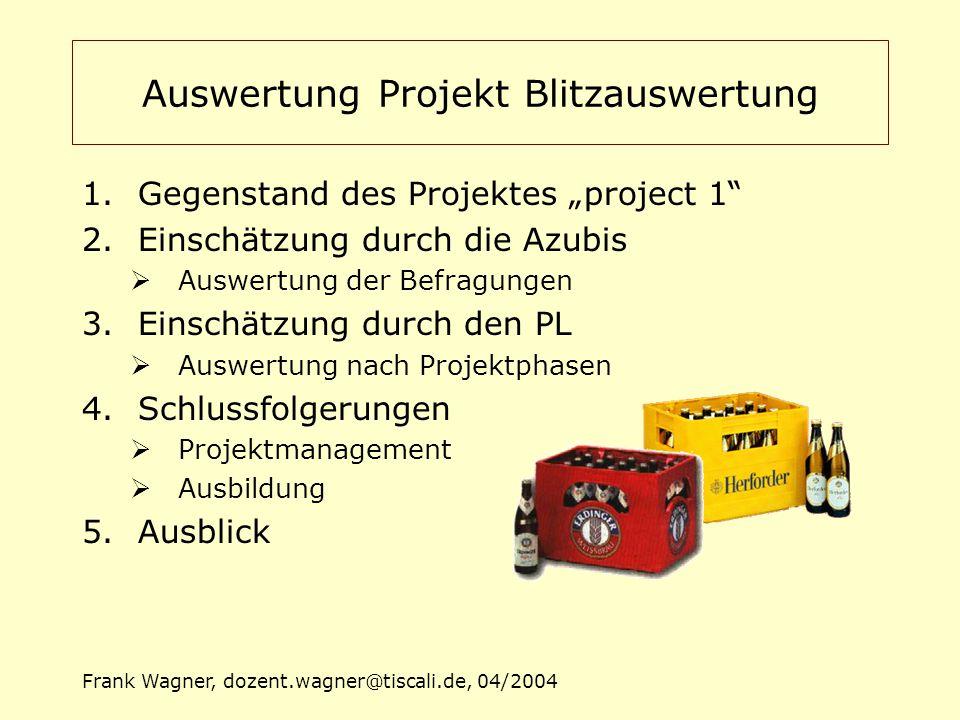 "Frank Wagner, dozent.wagner@tiscali.de, 04/2004 Auswertung Projekt Blitzauswertung 1.Gegenstand des Projektes ""project 1"" 2.Einschätzung durch die Azu"