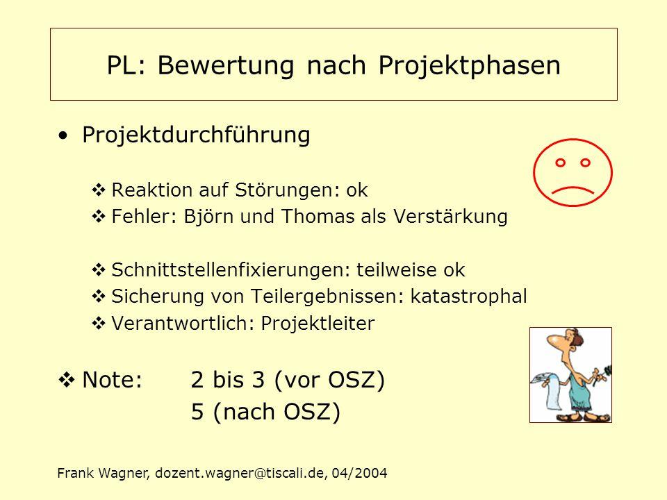 Frank Wagner, dozent.wagner@tiscali.de, 04/2004 PL: Bewertung nach Projektphasen Projektdurchführung  Reaktion auf Störungen: ok  Fehler: Björn und