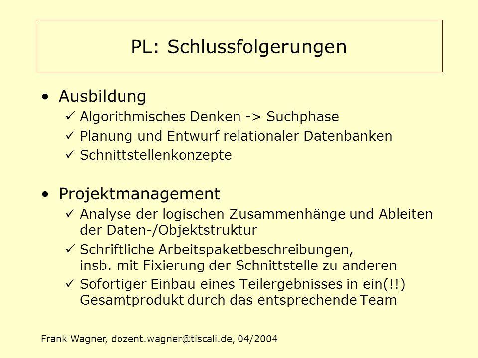 Frank Wagner, dozent.wagner@tiscali.de, 04/2004 PL: Schlussfolgerungen Ausbildung Algorithmisches Denken -> Suchphase Planung und Entwurf relationaler