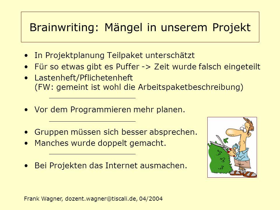 Frank Wagner, dozent.wagner@tiscali.de, 04/2004 Brainwriting: Mängel in unserem Projekt In Projektplanung Teilpaket unterschätzt Für so etwas gibt es Puffer -> Zeit wurde falsch eingeteilt Lastenheft/Pflichetenheft (FW: gemeint ist wohl die Arbeitspaketbeschreibung) Vor dem Programmieren mehr planen.