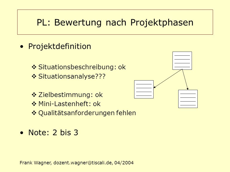 """Frank Wagner, dozent.wagner@tiscali.de, 04/2004 PL: Bewertung nach Projektphasen Projektplanung  Arbeitspakete: ok  Zeitpuffer: ok  Unwesentlicher Fehler bei den Abhängigkeiten  Paket """"Turnierdaten aus Datei ?."""