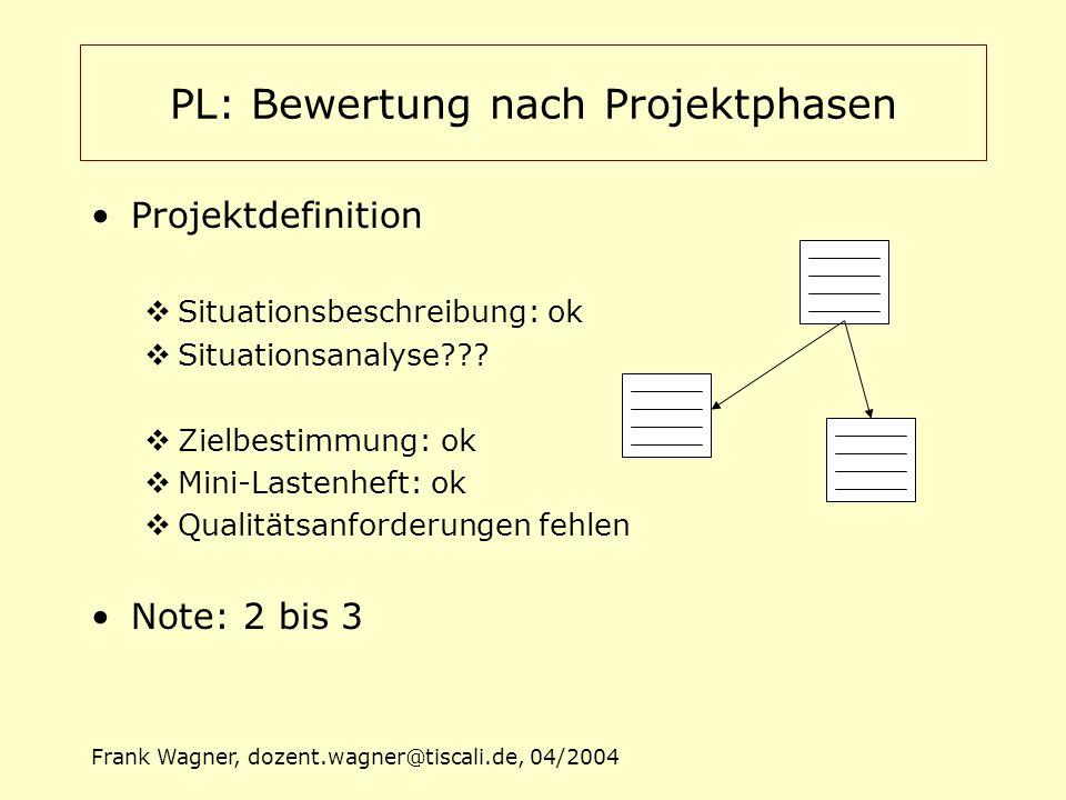 Frank Wagner, dozent.wagner@tiscali.de, 04/2004 PL: Bewertung nach Projektphasen Projektdefinition  Situationsbeschreibung: ok  Situationsanalyse???