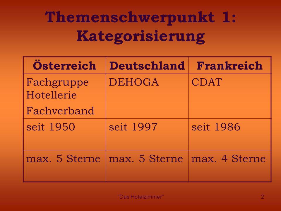 Das Hotelzimmer 2 Themenschwerpunkt 1: Kategorisierung ÖsterreichDeutschlandFrankreich Fachgruppe Hotellerie Fachverband DEHOGACDAT seit 1950seit 1997seit 1986 max.
