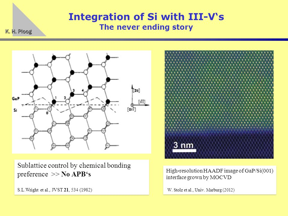 K. H. Ploog Integration of Si with III-V's The never ending story Sublattice control by chemical bonding preference >> No APB's S.L.Wright et al., JVS