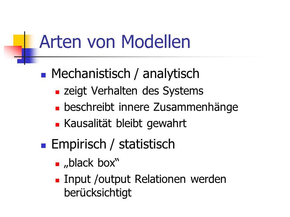 """Arten von Modellen Mechanistisch / analytisch zeigt Verhalten des Systems beschreibt innere Zusammenhänge Kausalität bleibt gewahrt Empirisch / statistisch """"black box Input /output Relationen werden berücksichtigt"""