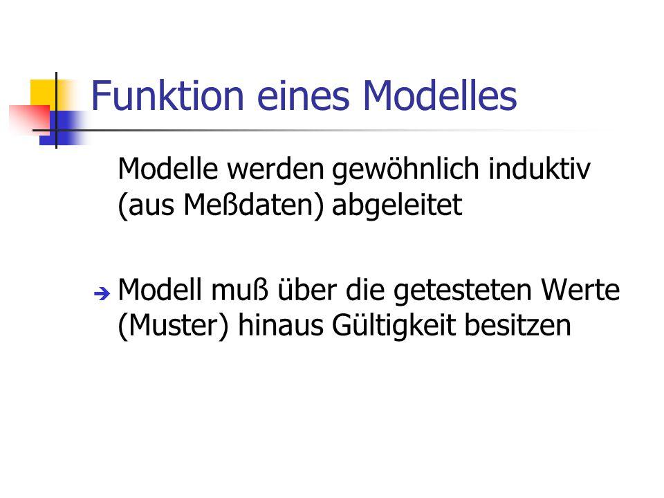 Funktion eines Modelles Modelle werden gewöhnlich induktiv (aus Meßdaten) abgeleitet  Modell muß über die getesteten Werte (Muster) hinaus Gültigkeit besitzen
