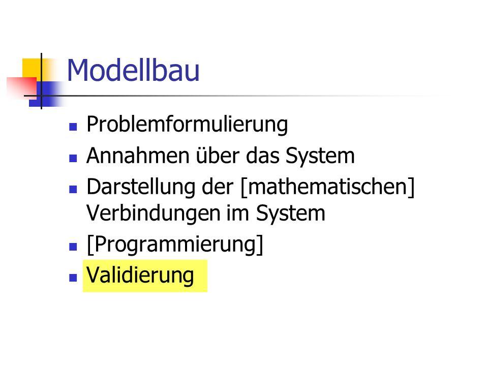 Modellbau Problemformulierung Annahmen über das System Darstellung der [mathematischen] Verbindungen im System [Programmierung] Validierung