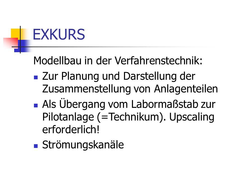 EXKURS Modellbau in der Verfahrenstechnik: Zur Planung und Darstellung der Zusammenstellung von Anlagenteilen Als Übergang vom Labormaßstab zur Pilotanlage (=Technikum).