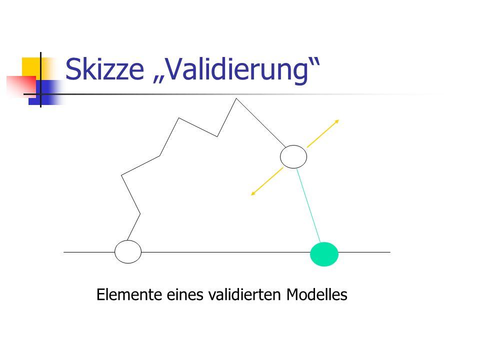 """Skizze """"Validierung Elemente eines nicht validierten Modelles Elemente eines validierten Modelles"""