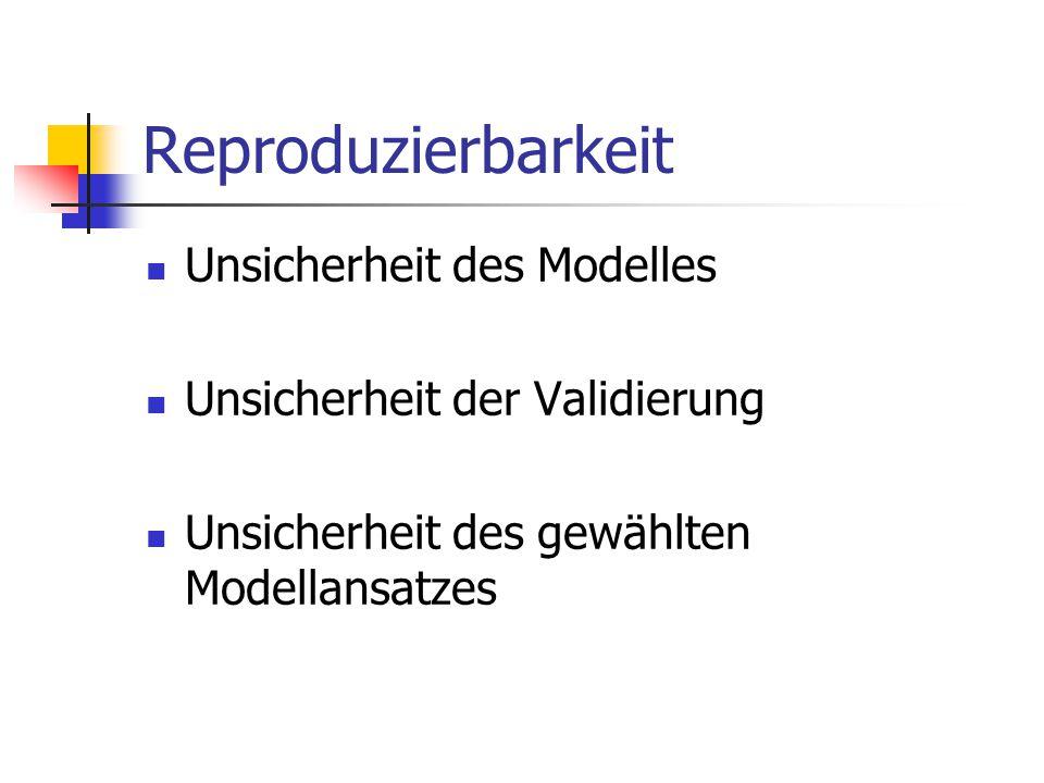 Reproduzierbarkeit Unsicherheit des Modelles Unsicherheit der Validierung Unsicherheit des gewählten Modellansatzes