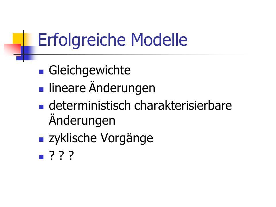 Erfolgreiche Modelle Gleichgewichte lineare Änderungen deterministisch charakterisierbare Änderungen zyklische Vorgänge ? ? ?