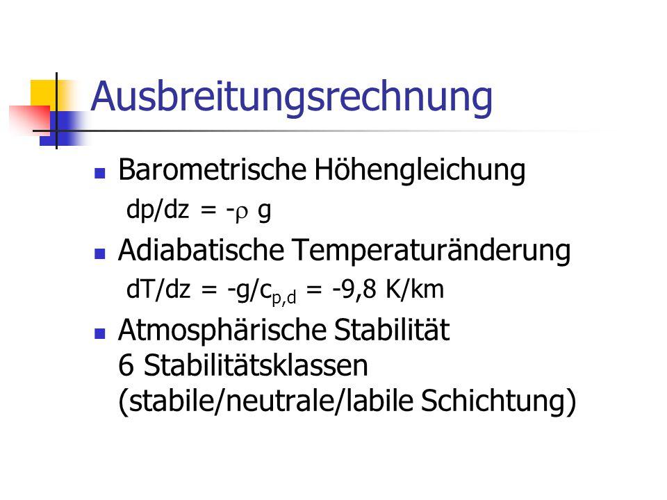 Ausbreitungsrechnung Barometrische Höhengleichung dp/dz = -  g Adiabatische Temperaturänderung dT/dz = -g/c p,d = -9,8 K/km Atmosphärische Stabilität 6 Stabilitätsklassen (stabile/neutrale/labile Schichtung)