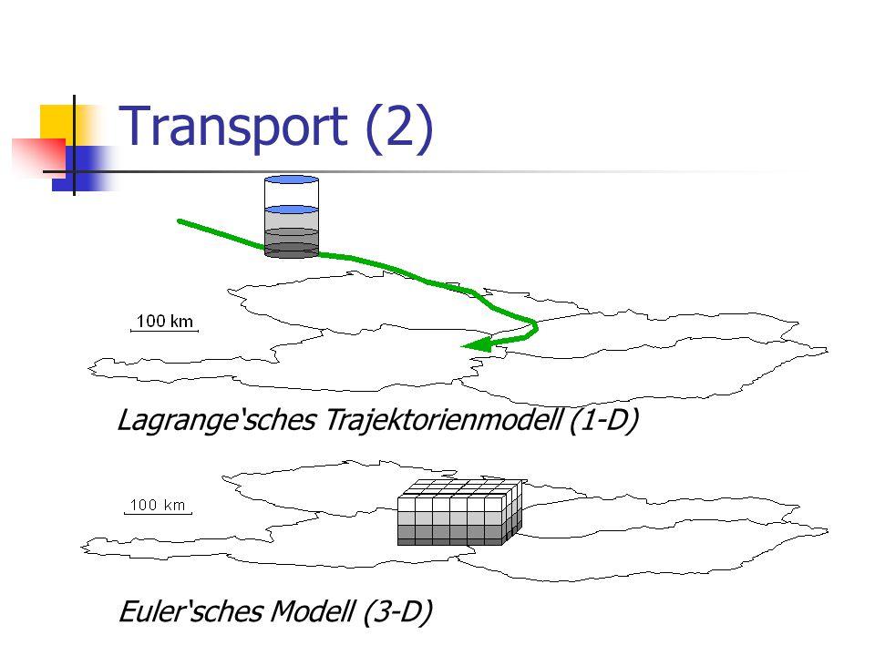 Transport (2) Lagrange'sches Trajektorienmodell (1-D) Euler'sches Modell (3-D)