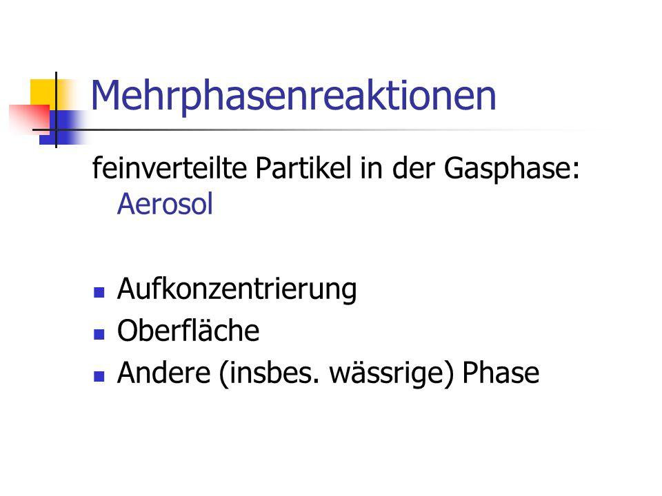 Mehrphasenreaktionen feinverteilte Partikel in der Gasphase: Aerosol Aufkonzentrierung Oberfläche Andere (insbes. wässrige) Phase
