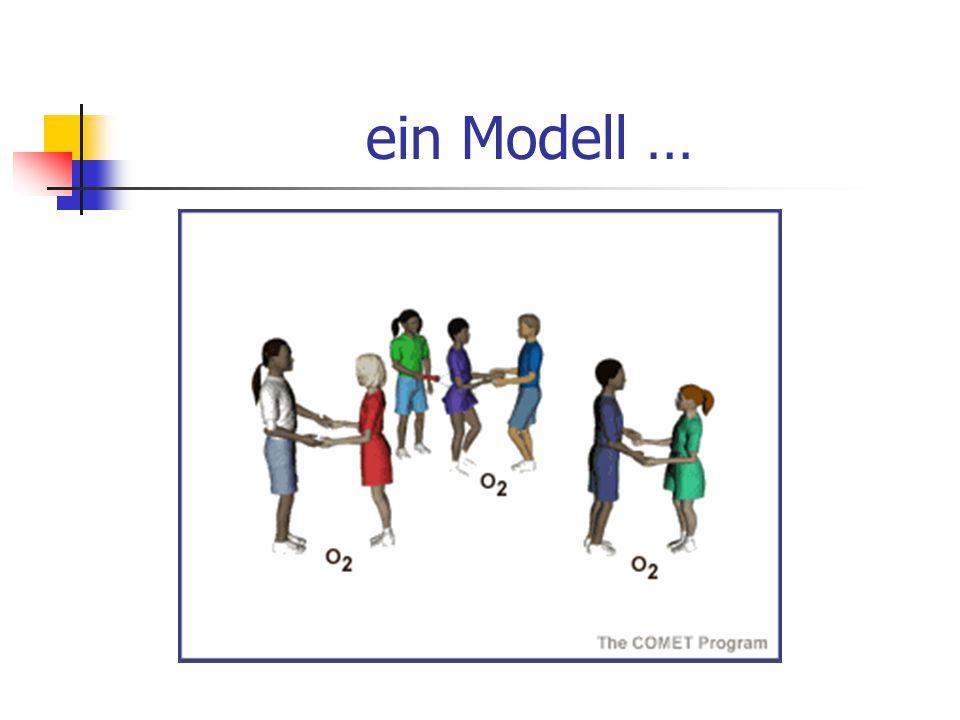 ein Modell …