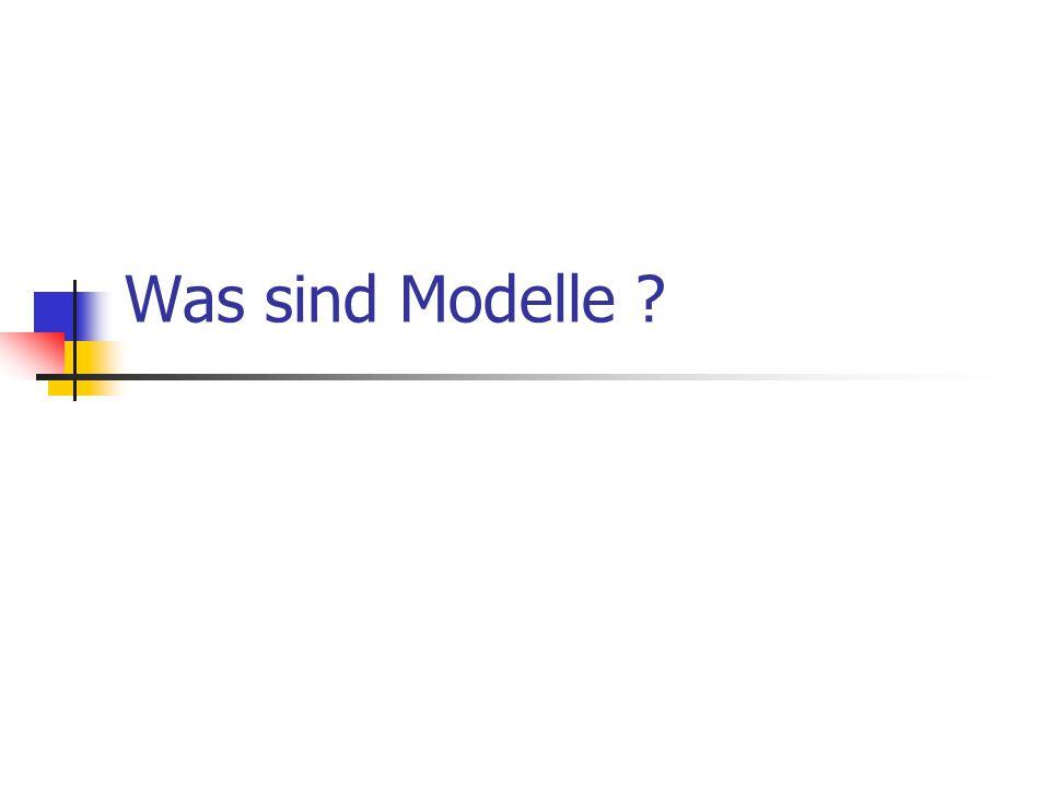 Was sind Modelle ?