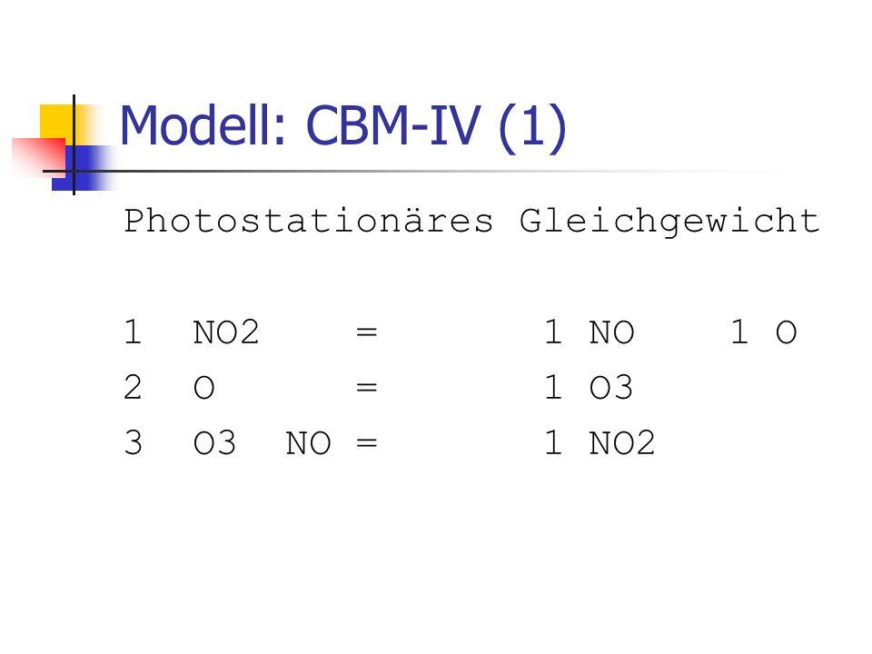 Modell: CBM-IV (1) Photostationäres Gleichgewicht 1 NO2 = 1 NO 1 O 2 O = 1 O3 3 O3 NO = 1 NO2