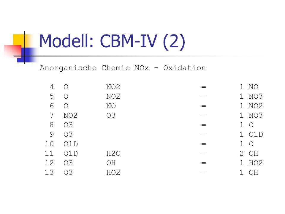 Modell: CBM-IV (2) Anorganische Chemie NOx - Oxidation 4 O NO2 = 1 NO 5 O NO2 = 1 NO3 6 O NO = 1 NO2 7 NO2 O3 = 1 NO3 8 O3 = 1 O 9 O3 = 1 O1D 10 O1D = 1 O 11 O1D H2O = 2 OH 12 O3 OH = 1 HO2 13 O3 HO2 = 1 OH