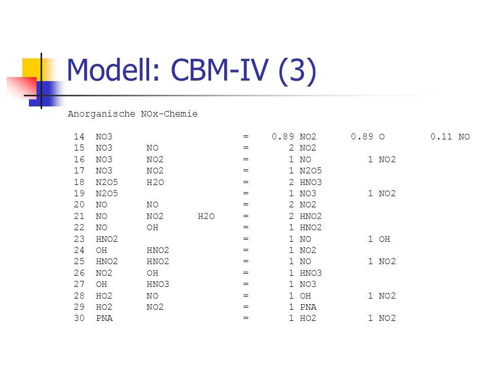 Modell: CBM-IV (3) Anorganische NOx-Chemie 14 NO3 = 0.89 NO2 0.89 O 0.11 NO 15 NO3 NO = 2 NO2 16 NO3 NO2 = 1 NO 1 NO2 17 NO3 NO2 = 1 N2O5 18 N2O5 H2O = 2 HNO3 19 N2O5 = 1 NO3 1 NO2 20 NO NO = 2 NO2 21 NO NO2 H2O = 2 HNO2 22 NO OH = 1 HNO2 23 HNO2 = 1 NO 1 OH 24 OH HNO2 = 1 NO2 25 HNO2 HNO2 = 1 NO 1 NO2 26 NO2 OH = 1 HNO3 27 OH HNO3 = 1 NO3 28 HO2 NO = 1 OH 1 NO2 29 HO2 NO2 = 1 PNA 30 PNA = 1 HO2 1 NO2