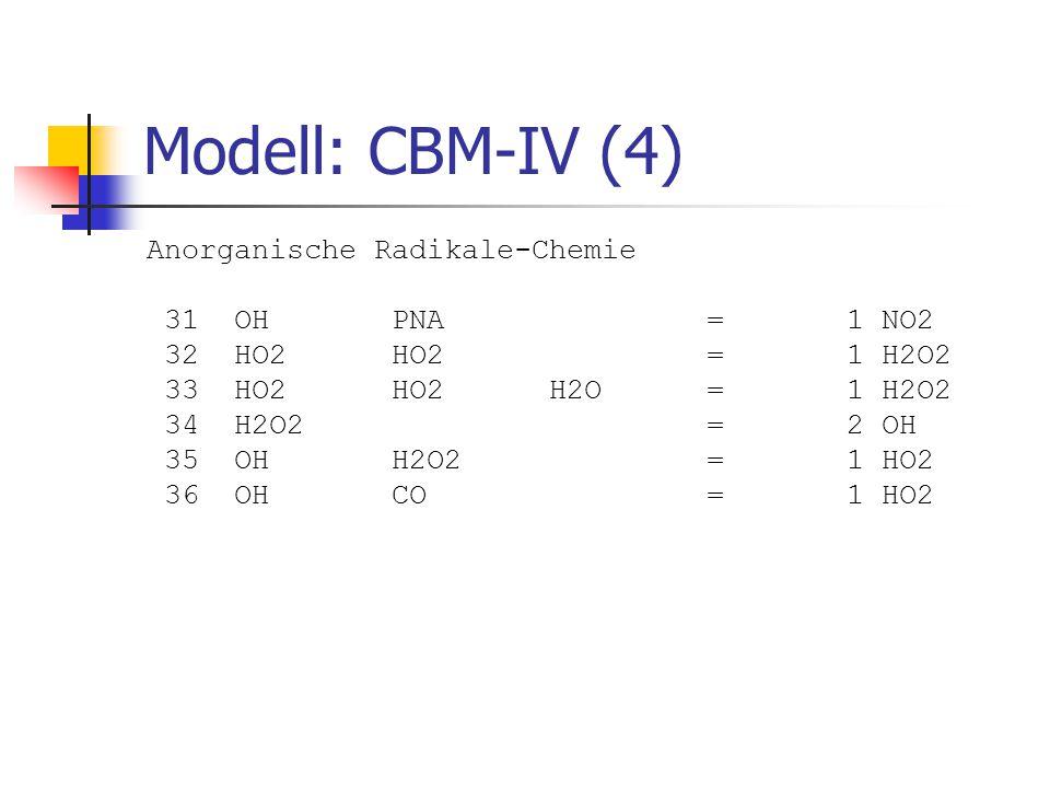 Modell: CBM-IV (4) Anorganische Radikale-Chemie 31 OH PNA = 1 NO2 32 HO2 HO2 = 1 H2O2 33 HO2 HO2 H2O = 1 H2O2 34 H2O2 = 2 OH 35 OH H2O2 = 1 HO2 36 OH CO = 1 HO2