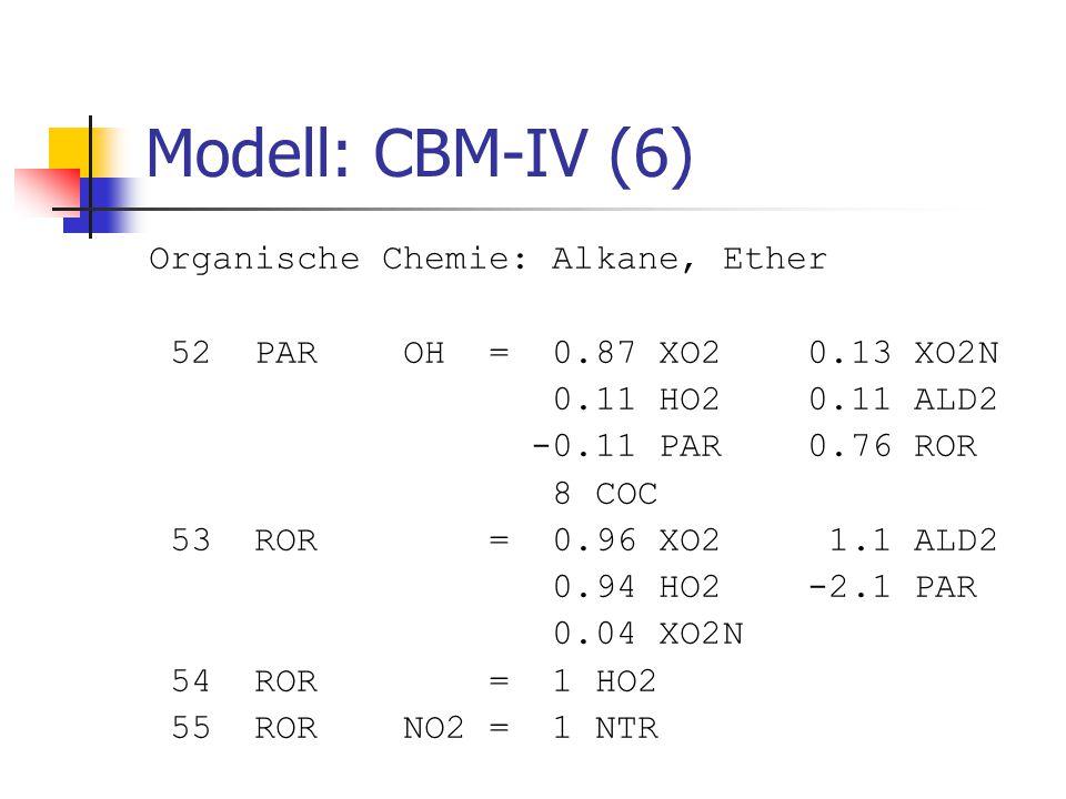 Modell: CBM-IV (6) Organische Chemie: Alkane, Ether 52 PAR OH = 0.87 XO2 0.13 XO2N 0.11 HO2 0.11 ALD2 -0.11 PAR 0.76 ROR 8 COC 53 ROR = 0.96 XO2 1.1 ALD2 0.94 HO2 -2.1 PAR 0.04 XO2N 54 ROR = 1 HO2 55 ROR NO2 = 1 NTR