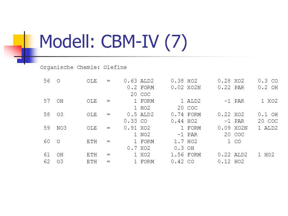 Modell: CBM-IV (7) Organische Chemie: Olefine 56 O OLE = 0.63 ALD2 0.38 HO2 0.28 XO2 0.3 CO 0.2 FORM 0.02 XO2N 0.22 PAR 0.2 OH 20 COC 57 OH OLE = 1 FORM 1 ALD2 -1 PAR 1 XO2 1 HO2 20 COC 58 O3 OLE = 0.5 ALD2 0.74 FORM 0.22 XO2 0.1 OH 0.33 CO 0.44 HO2 -1 PAR 20 COC 59 NO3 OLE = 0.91 XO2 1 FORM 0.09 XO2N 1 ALD2 1 NO2 -1 PAR 20 COC 60 O ETH = 1 FORM 1.7 HO2 1 CO 0.7 XO2 0.3 OH 61 OH ETH = 1 XO2 1.56 FORM 0.22 ALD2 1 HO2 62 O3 ETH = 1 FORM 0.42 CO 0.12 HO2