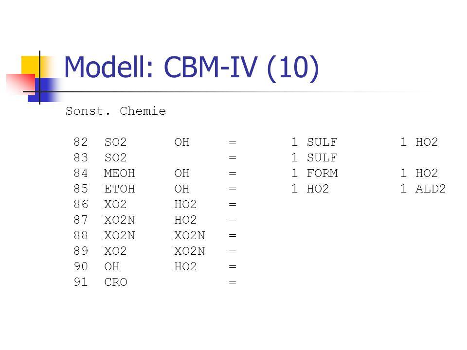 Modell: CBM-IV (10) Sonst. Chemie 82 SO2 OH = 1 SULF 1 HO2 83 SO2 = 1 SULF 84 MEOH OH = 1 FORM 1 HO2 85 ETOH OH = 1 HO2 1 ALD2 86 XO2 HO2 = 87 XO2N HO